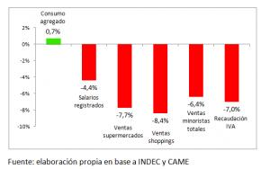 grafico-contradicciones-indec